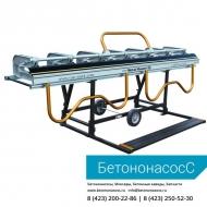 Ручные листогибы серии MetalMaster 20 TM lndustrial IM 1055